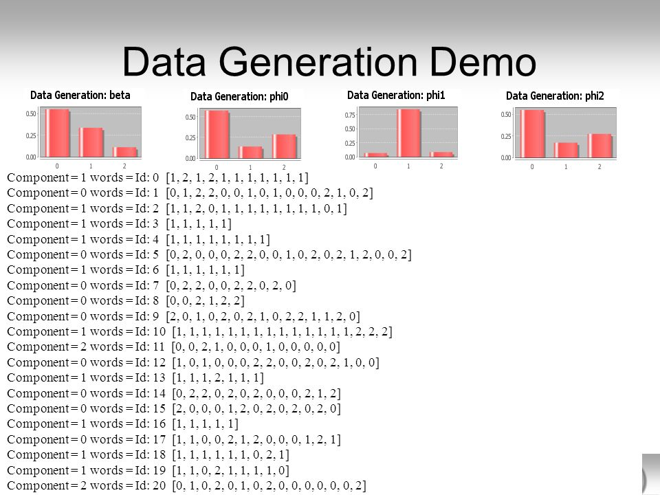 Data Generation Demo Component = 1 words = Id: 0 [1, 2, 1, 2, 1, 1, 1, 1, 1, 1, 1]